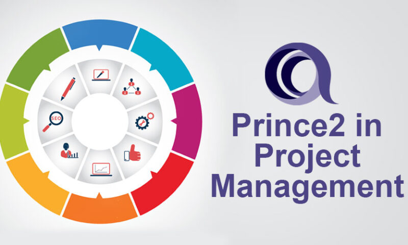 PRINCE2 Project Management – The Key to Success