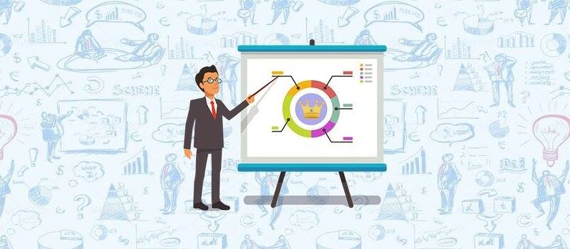 PRINCE2 Project Management Specific Results